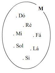 Teoria dos conjuntos teoria dos conjuntos por diagramas mais conhecido por diagrama de venn em homenagem ao ingls john venn ccuart Choice Image